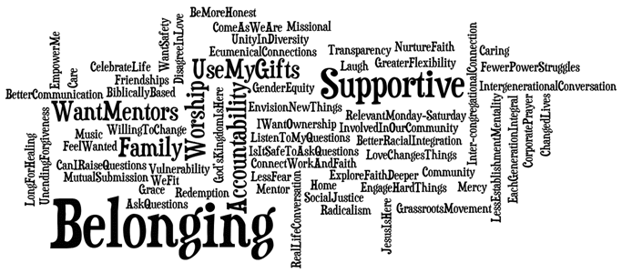 Wordle describing young adult desires for and within the church