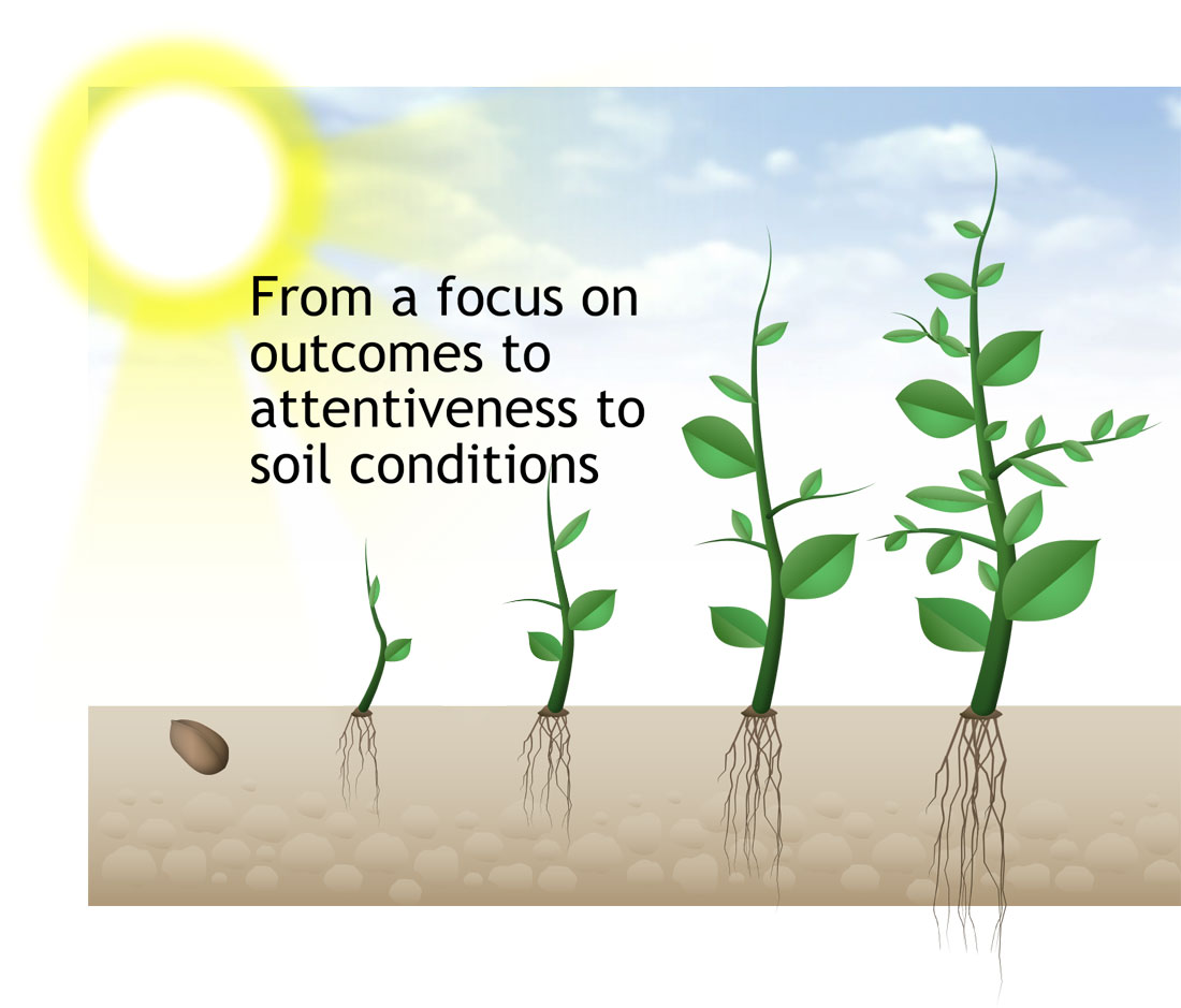 "A slide from author Sarah Ann Bixler's presention at Conference Assembly. The Assembly theme of ""Cultivating Good Soil"" comes through in faith formation, as Bixler exhorted the audience to focus more on the soil conditions that vary among individuals and require time and attention over a focus on visible outcomes."
